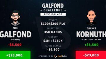 Phil Galfond challenge poker