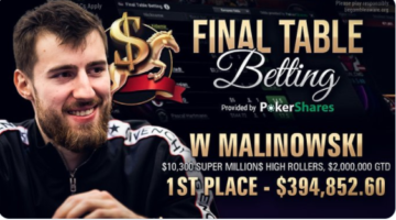"Wiktor ""Limitless"" Malinowski earns first Super MILLION$ win for $394,852"